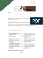 David Fischman - Test _ Test de Supuestos Funcionales de La Cultura Organizacional