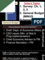 L1 p1 Economic Survey Introduction