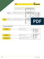 spd05-s15-pp202-216
