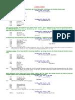 CAMERO (CANDIDO).pdf