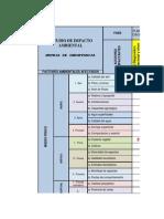 matrices de impacto ambiental