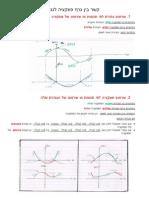 קשר בין גרף פונקציה לנגזרת