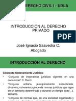 1.-Derecho Civil I