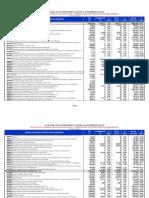 proyectos_inversion_minag_i_trimestre_2009.pdf