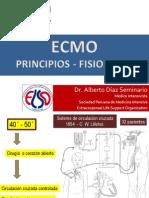 Ecmo Oxigenacion Membrana Extra Corporea Principios