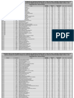 CLASSIFICAÇÃO FINAL POR COMARCA OFICIAL JUSTIÇA TJMG.pdf