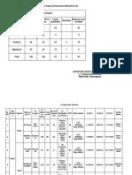 Kadur Division IPTC Details OfAPR-MAY(2014)