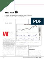 William VIX FIX Indicator