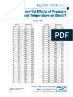 102Effects of Pressure and Temperature on Steam