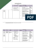 Rancangan Pengajaran Tahunan, RPT (TMK) THN 5-2015