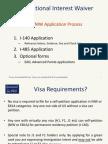 NIW Application Process