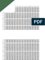 Tabel Distribusi Binomial
