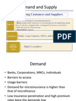 Porters analysis of Insurance industry