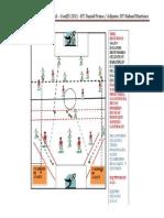 4. DT. Daniel Primo. Drill Defensivo - Ofensivo