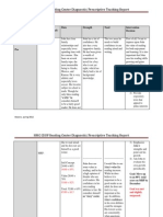 chart for assessment with post assessment data autosaved