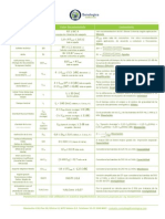 recomendaciones_parametros