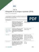 Novedades de la Ortografía de la lengua española (2010)