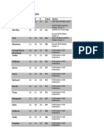 2011 Canadian Open Results (Website)