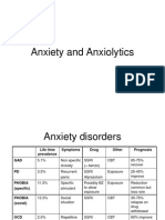 Anxiety and Anxiolytics