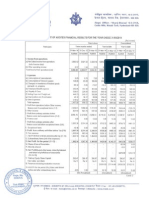 Audited Financial Results