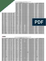 Publicación_Acceso2014_EIB CONC DIREC 2014.pdf