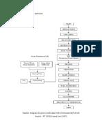 Proses pembuatan minuman karbonasi.doc