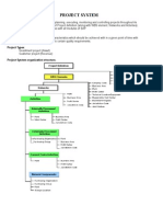 SAP PS Information Guide