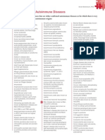ThePaleoApproach List of Autoimmune Diseases