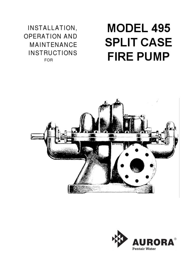 Supreme basics traning manual pdf