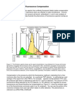 fluorescence_compensation.pdf