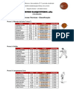 Torneio de Basquetebol 3x3 - Provas Técnicas