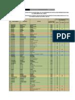 Matriz Cumplimiento de La Meta 16 - 2012 20121120084653
