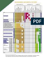 dhs chart - duka21 1479