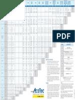 AlcoTec Alloy Filler Chart