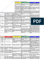 Guía Para Evaluadores 360