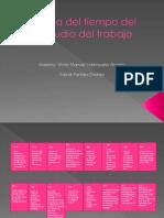Línea del tiempo del estudio del trabajo.pptx