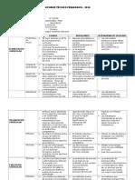 Informe Tecnico Pedagogico 2014