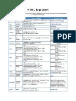 html-tags-chart.pdf