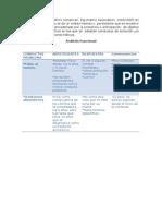 Analisis Funcional Dx II