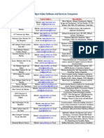 List+of+Software+Companies+in+India.pdf