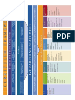 Curriculum Framework Inside Cover