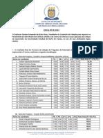 Propg Edital 050-2014 Resultado Final