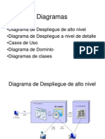 DIAGRAMAS Y CASOS DE USO JAVA ENTERPRISE EDITION