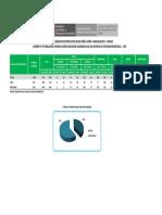 Registro de Aldeas Iinfatiles2014