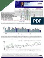 Salinas Monterey Highway Homes Market Action Report Real Estate Sales for Nov 2014