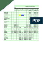 Churchgate to Virar WR Timetable