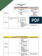 Scheme of Work ICT Form 4 2014