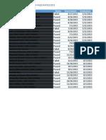 cma pass rates 2013