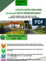 Menuju Kota Malang Tanpa Kumuh Tahun 2019