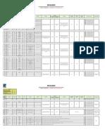 Resumen de Ubicación de Maquinaria Vialidad (22-28)-12-2014